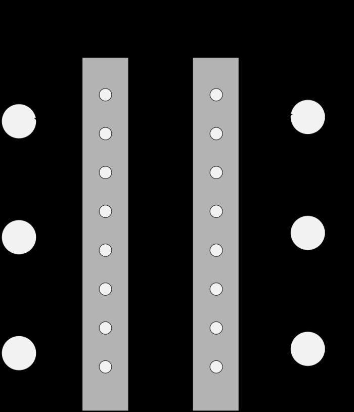 Deep Q-network