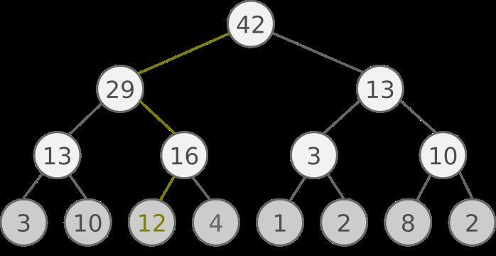 Sampling from sum tree